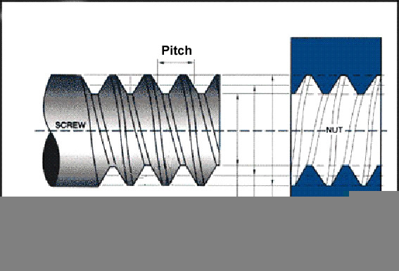 screw thread measurement in metrology pdf